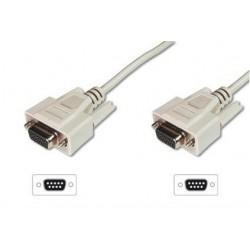 Gembird Kabel transmisyjny DB9F DB9F 2m