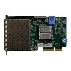 Lenovo Kontroler sieciowy 10Gb 4port SFP+ LOM 7ZT7A00547